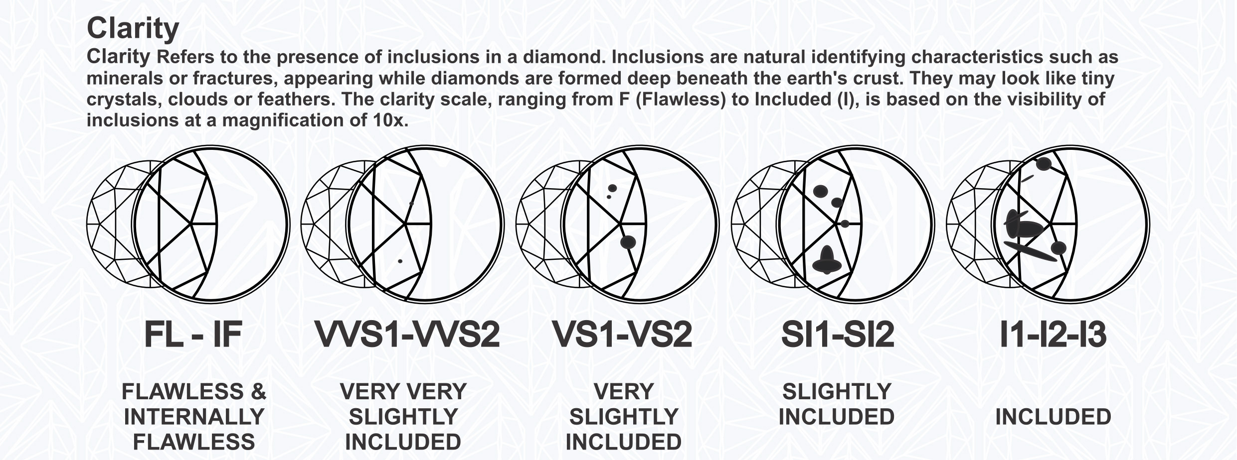 diamond carat en lang chart glogowski charts image color and the clarity cut